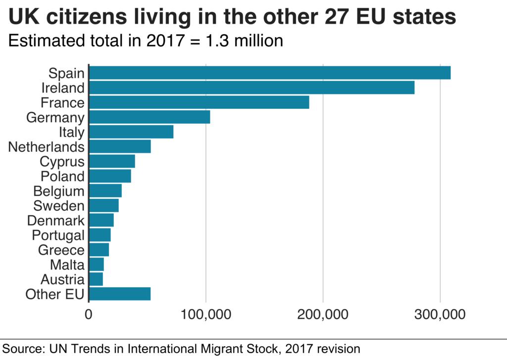 UN Trends in Internationa Migrant