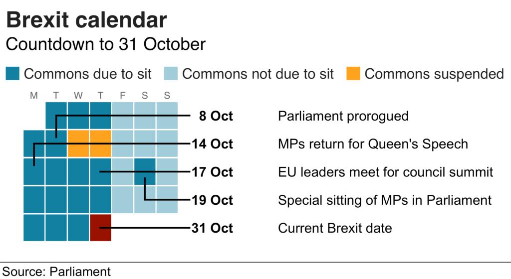 Brexit Calendar 3