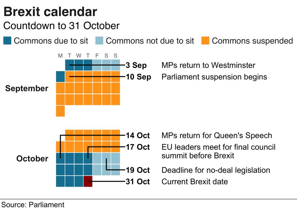 Brexit Calendar 2