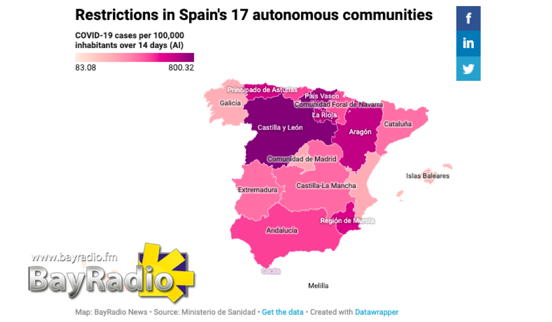 covid-19 restrictions spain